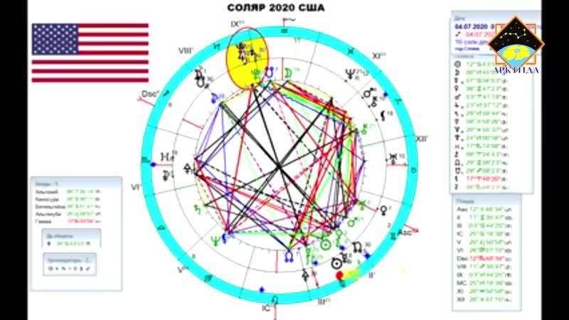 США после солнечного затмения 14 декабря 44 Президент США Часть 8