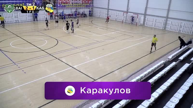 Байтерек Уральск Каспий Актау II круг 19 11 2020 г