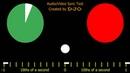Audio Video Sync Test