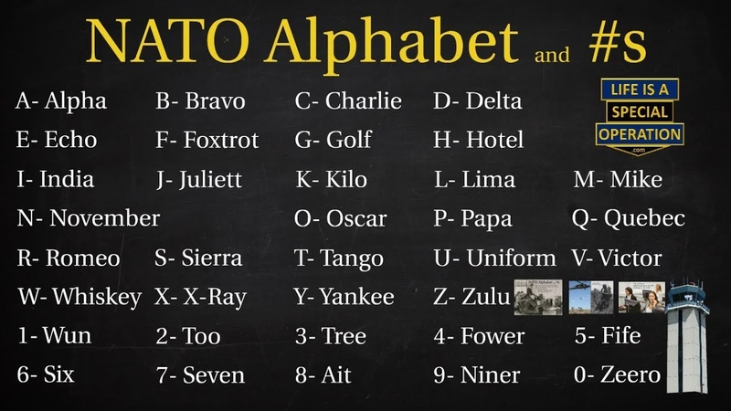 What is the NATO Phonetic Alphabet Alpha Bravo Charlie Delta