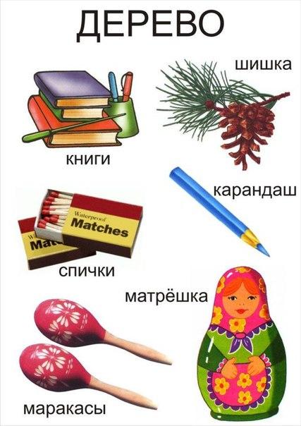 ИГРА ИЗ ЧЕГО ЭТО СДЕЛАНО Цель: вводить в словарь детей слова, обозначающие материал, из которого сделаны предметы (стекло, дерево, металл и др). Взрослый предлагает ребенку определить из чего