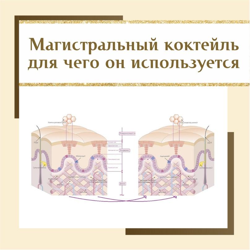 Магистральный коктейль и когда встает вопрос: «Где эффект от липолитической мезотерапии»?, изображение №2