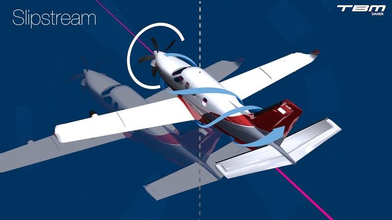 Principles of Flight Part 2 Propeller Tendencies