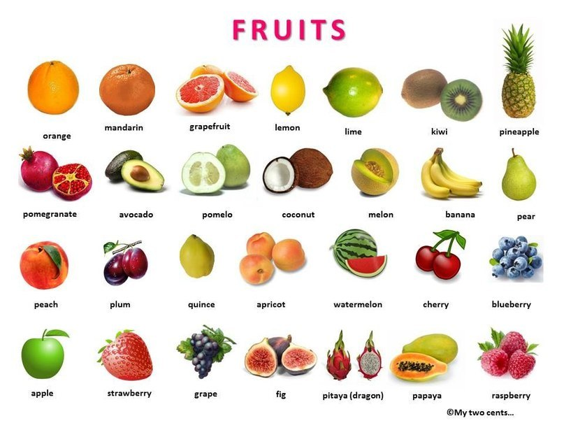 Слова фрукты и овощи в картинках на английском