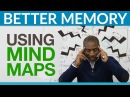 Mind Maps - How to learn vocabulary quickly, easily, and permanently