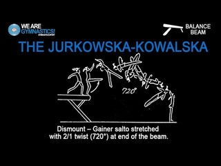THE JURKOWSKA-KOWALSKA - 2018 World Championships WAG new BB element