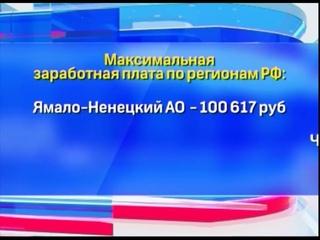 Ярославцы обеспеченнее большинства жителей регионов страны