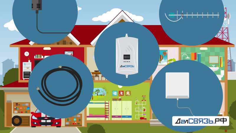 Усилитель_сигнала_сотовой_связи_для_GSM__3G__4G_LTE