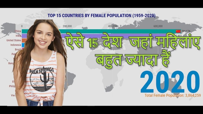 TOP 15 COUNTRIES BY HIGHEST FEMALE👩⚖️ POPULATION (1950-2020)