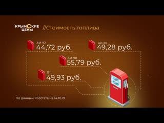 Крымские цены. Курсы валют, продукты, бензин и недвижимость ()
