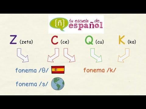 Aprender español Clase en directo sobre las LETRAS y SONIDOS del español