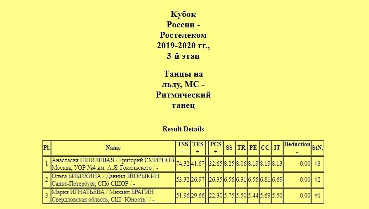 Кубок России (все этапы и финал) 2019-2020 - Страница 5 Oz-OJnMLsBI