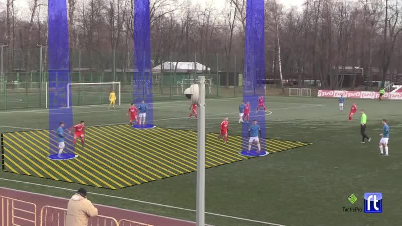 возврат на фланг без переводя мяча