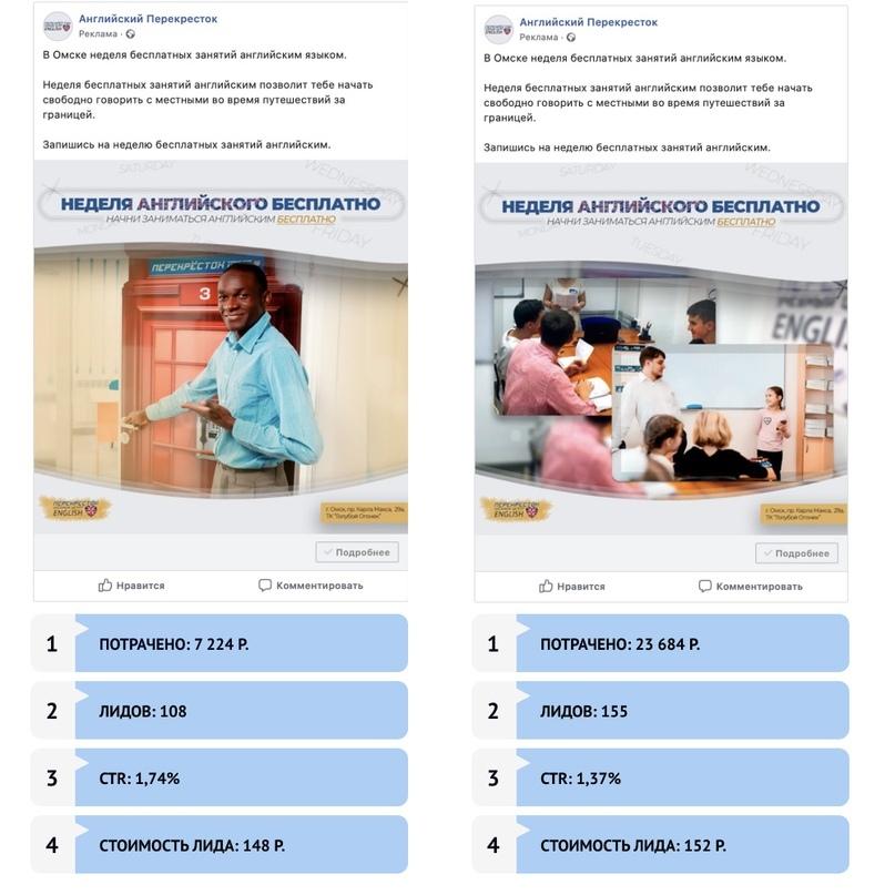 [Кейс] Как пригнать из ВК & Insta 2 000 лидов для школы иностранных языков, изображение №10