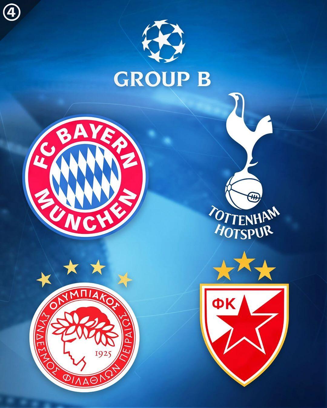 Кто вышел в групповой этап лиги чемпионов в сезоне ЛЧ-2019/20?