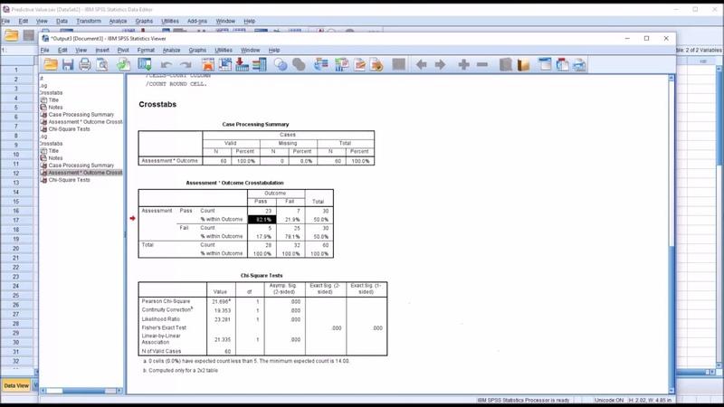 Positive Predictive Value and Negative Predictive Value using SPSS