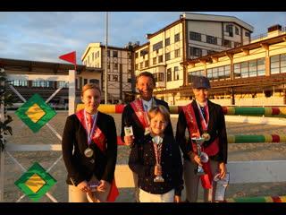 CHRONOLAND - команда-победитель открытого командного кубка MAXIMA MASTERS TEAM