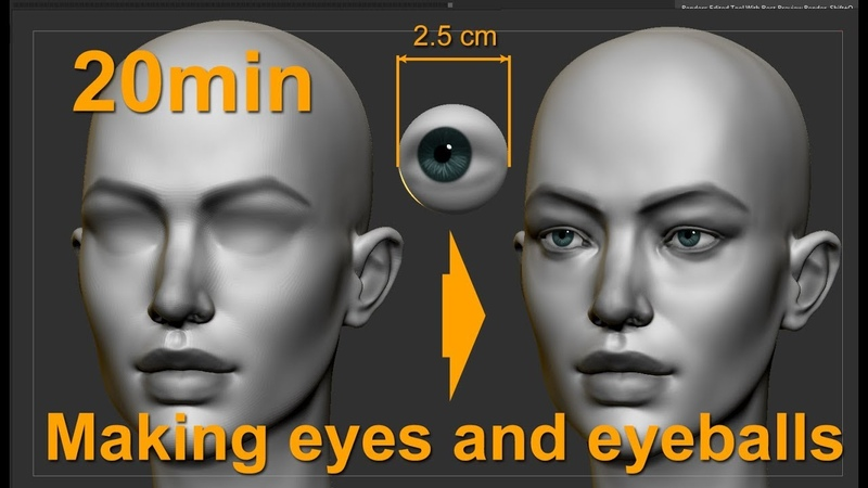 Eyes and eyeballs for dummies Proportions modelling and drawing
