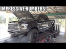 How much HP does a 5 0L V8 Ford F150 ACTUALLY have **Dyno Results**