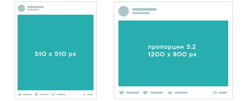 Размеры макетов для оформления пабликов и групп ВКонтакте, изображение №4