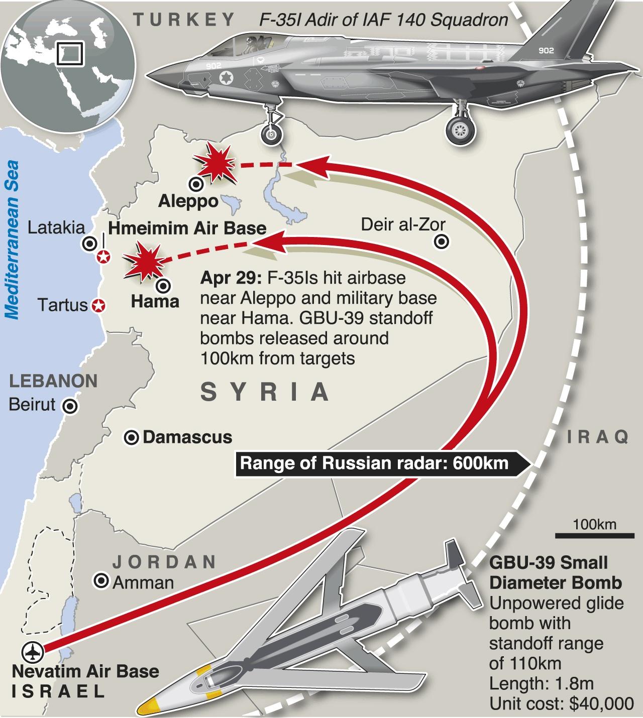 Удары в Сирии