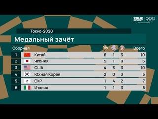 Обзор за 25 июля. Команда ОКР на Олимпиаде-2020. Золото Бацарашкиной, три серебра и бронза
