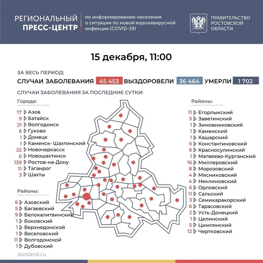 На Дону число инфицированных COVID-19 выросло на 381, в Таганроге 11 новых случаев