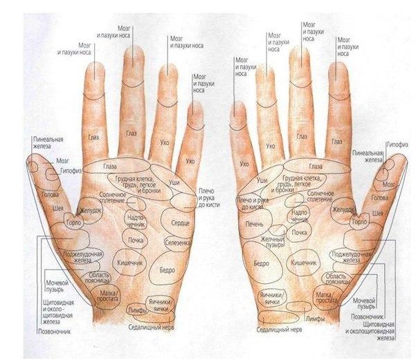 ✋ Японский пальцевый массаж