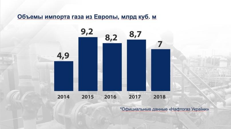 «Украинагейт-2»: три вопроса о вмешательстве Украины в выборы президента США в 2020 г., изображение №28