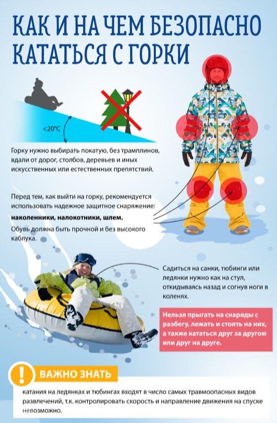 Тюбинг - ОЧЕНЬ ТРАВМООПАСНЫЙ ВИД зимнего отдыха