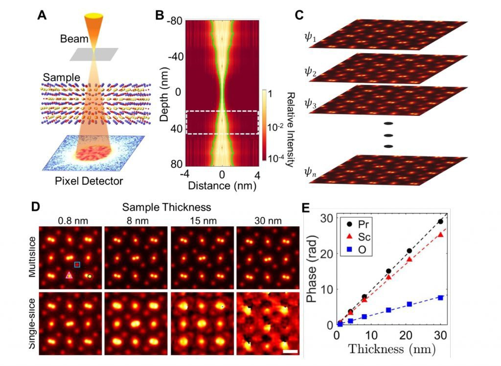 Физики смогли «сфотографировать» отдельные атомы в рекордном разрешении