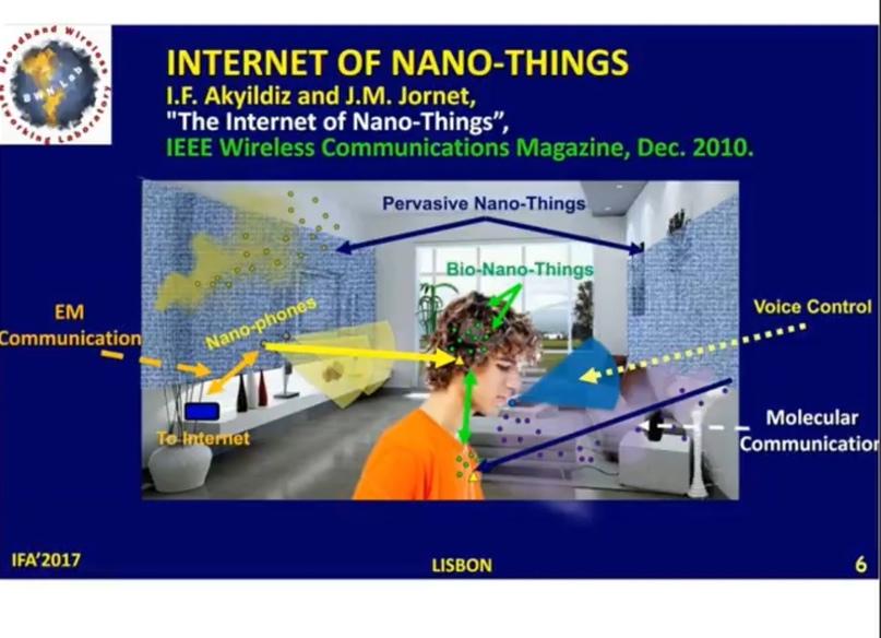 Internet of bodies , scientific PDF