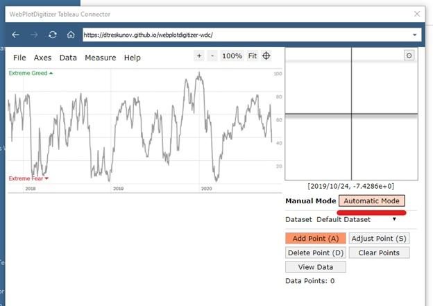 Извлечение данных из графиков при помощи Tableau Web Data Connector (WDC) на примере анализа индекса страха и жадности (Fear and Greed Index), изображение №15